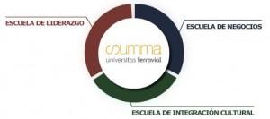 Las 3 escuelas de la Universitas Ferrovial Summa
